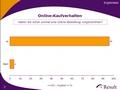 Ergebnis: Online Kaufverhalten (klein)