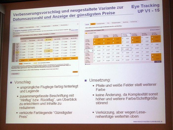 """Folie """"Empfehlung vs. Umsetzung"""" aus dem Vortrag zum Thema Eyetracking."""