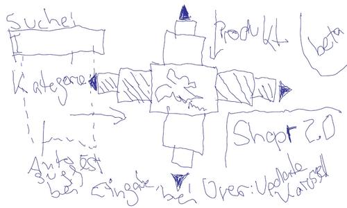Scribble-Contest: Beispiel 1