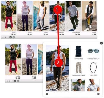 Beispiel: h&m Produktpräsentation