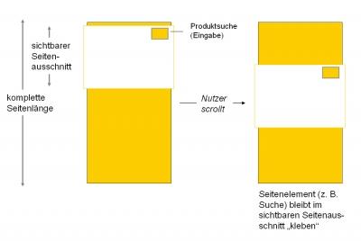 Mitscrollende Seitenelemente (in Anlehnung an Sticky-Ads)