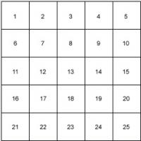Inhaltsleere Website mit 25 Zellen