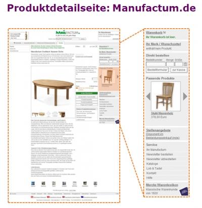 Produktdetailseite auf Manufactum.de mit Cross-Selling im rechten Seitenbereich