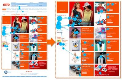 Abb. 1: Exemplarischer Blickverlauf eines Browsers auf Otto.de