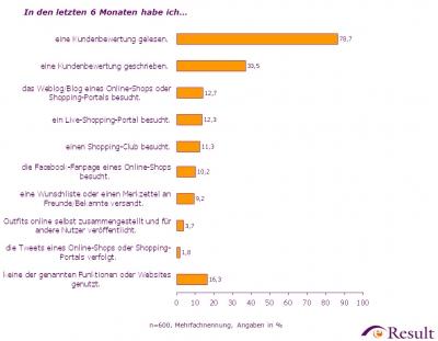 Ergebnisse eResult Omnibus Mai 2010