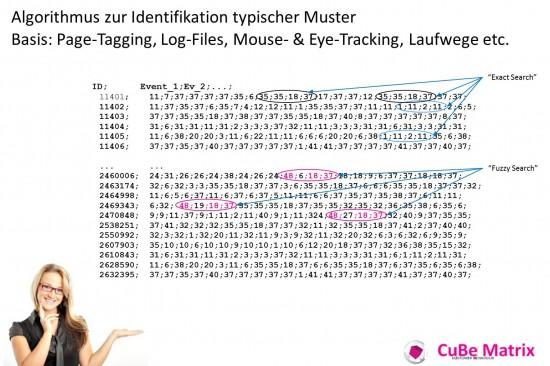Identifikation von typischen Mustern in einem Logfile