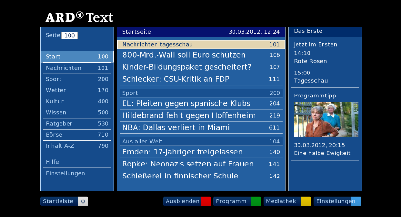 Navigation Am Fernsehgerät Usability Und Hbbtv Usabilityblogde