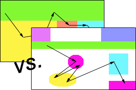Spezifische vs. unspezifische Einteilung