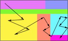Grafik Blog