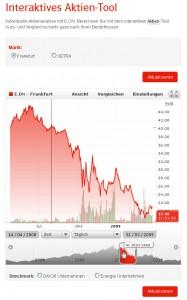e.on-Aktien-Tool