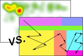 Heatmap vs. Sequenzanalyse beispielhaft