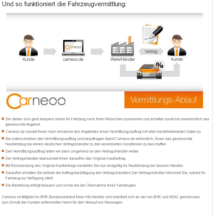 Carneoo Usabilityblogde