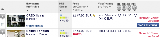 Beispiel hrs.de: Hier wird über Icons im Tabellenkopf sortiert