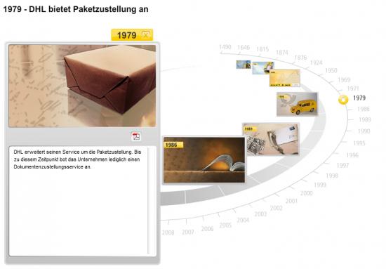 DHL - interaktiven Zeitstrahl