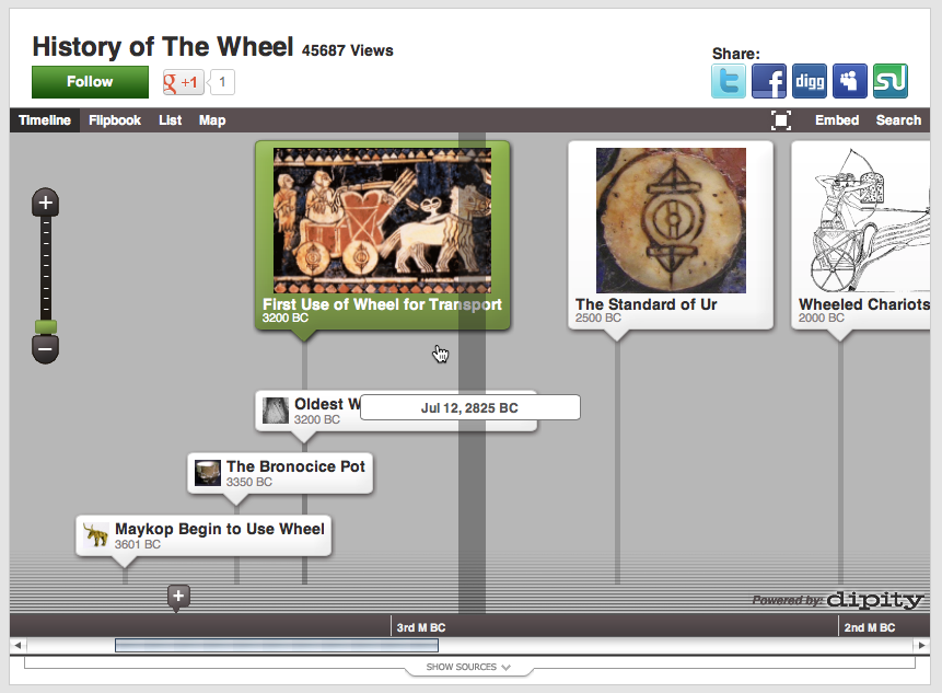Timelines - wie lassen sich chronologische Daten im Web sinnvoll ...