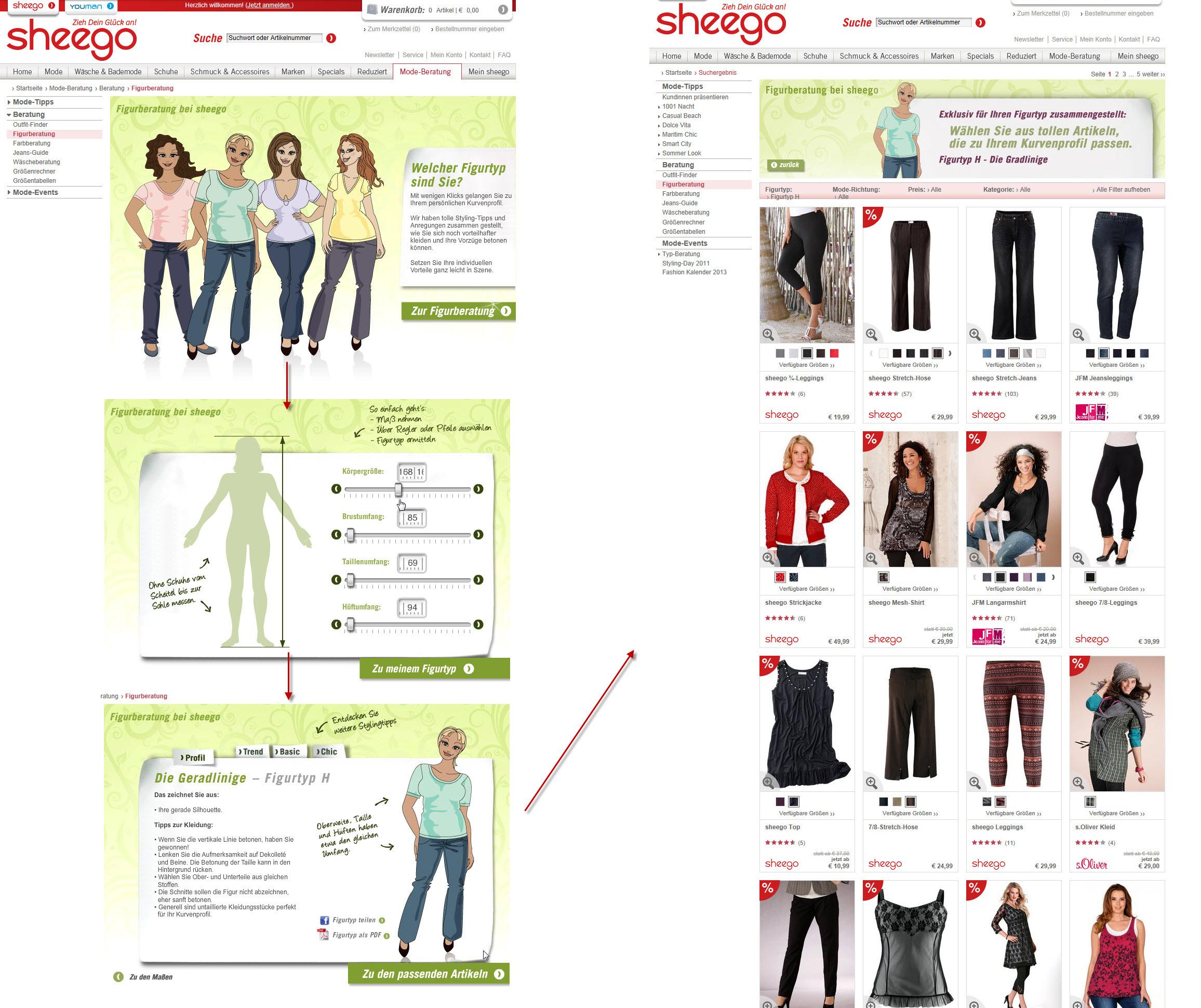 Onlinestilberater , Eine echte Hilfe , Usabilityblog.de