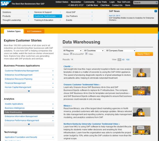 Die Referenzdatenbank von SAP