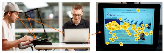 Skizze der Funktionsweise vom Eyetracking an mobilen Endgeräten