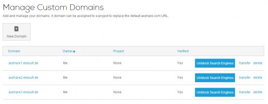 """Abb. 2: Unter """"Domains"""" können die projektspezifischen Domains verwaltet werden"""
