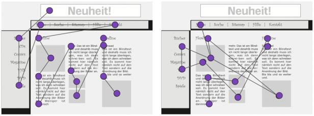 Blickverlauf beim Lesen von Text im Web