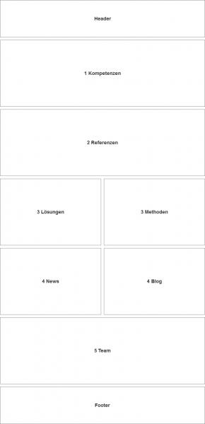 Layout-Wireframe der Startseite bei 770 Pixel Seitenbreite