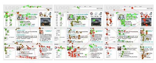 Abb. 4: Blickverlauf chinesischer Testpersonen (Dong & Lee, 2008)