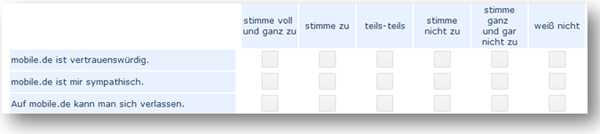 Abb. 1: Beispiel für eine Ratingskala mit linksseitig positivem Pol (Quelle: Autoscout24)