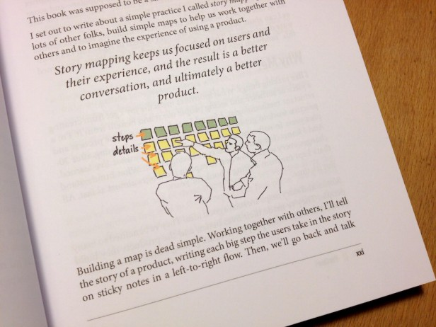 Abbildung aus Buch User Story Mapping