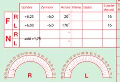 """Abbildung 1: Ausschnitt aus dem """"Sehhilfenverordnung Muster 2008"""" von Lumu (talk) - Muster 8 (7.2008). Lizenziert unter Gemeinfrei über Wikimedia Commons."""