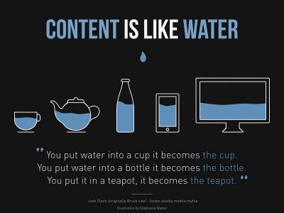 Dieser Spruch soll die Prinzipien des Responsive Web Designs illustrieren. (Quelle: Wikipedia)