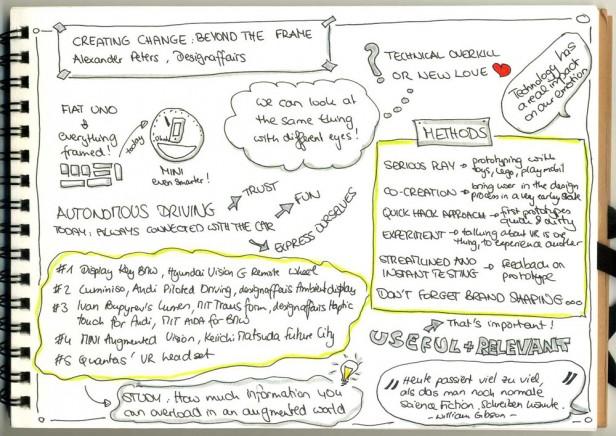 Vortrag: Creating Change, Alexander Peters | Sketchnote: Fabienne Stein