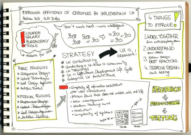 Vortrag: Improving Efficiency of Employees by implementing UX, Hakan Isik | Sketchnote: Fabienne Stein