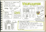 Vortrag: Projection of Usability Test Results&Statistics, Mustafa Dalc? | Sketchnote: Fabienne Stein
