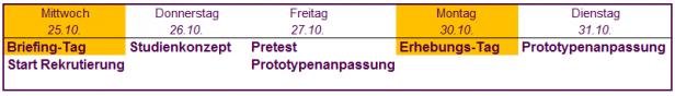 Projektplanung User Feedback Days. Bild und Tagname: User Feedback Days