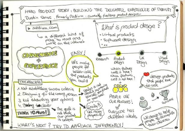 Vortrag: Hero Product Story, Dustin Senos | Sketchnote: Fabienne Stein