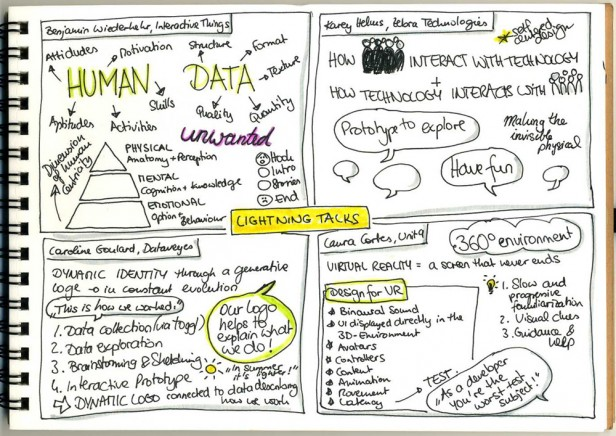 Lightning Talks - Day 2 | Sketchnote: Fabienne Stein