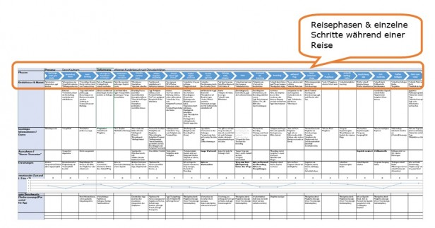 Customer_Journey_Map_Persona_Georg Kaufmann