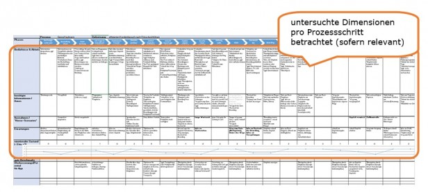 Customer_Journey_Map_Persona_Georg Kaufmann_2