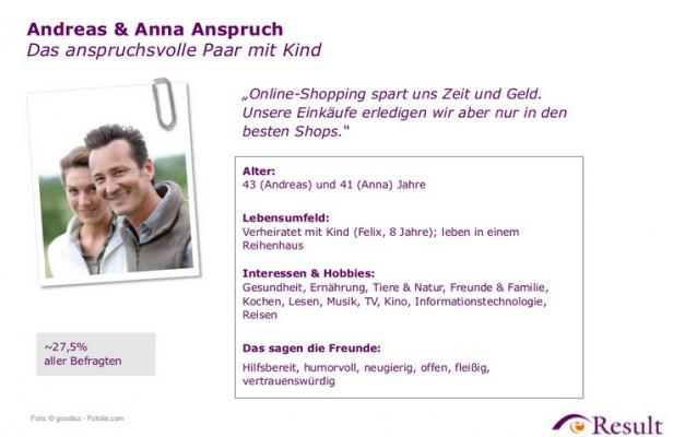 Abb. 3: Ausschnitt aus der Sedcard einer der Deutschland-Personas.