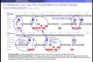 GOMS-Modell erstellen