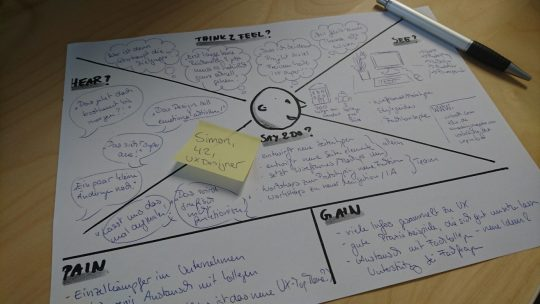 Praxisbeispiel für Empathy Map