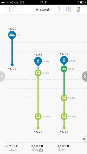 Anschaulich: Visualisierung der Verbindungen