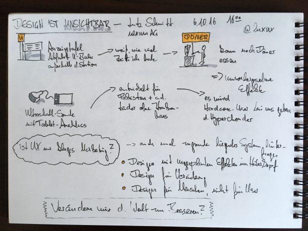 Sketchnotes Beispiel