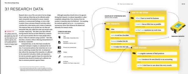 Beispielseite aus dem Buch Service Design Doing